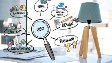 Photo of הכירו את הדרך ליצירת לקוחות חדשים: קידום אתרים